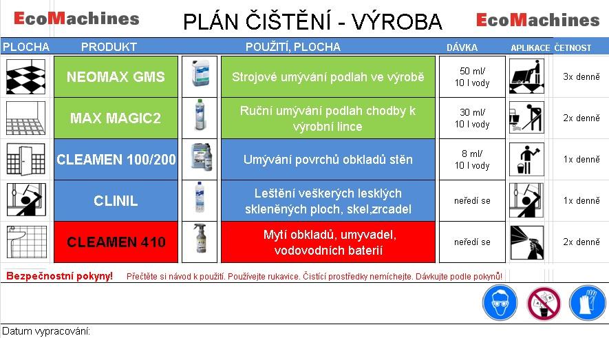 Sanitační plán -  vzor
